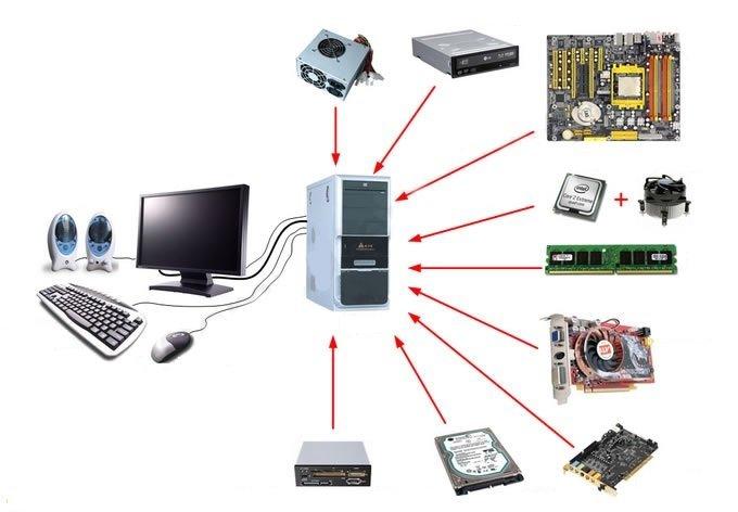 صيانة الحاسوب بالصور أجزاء الكمبيوتر الداخلية